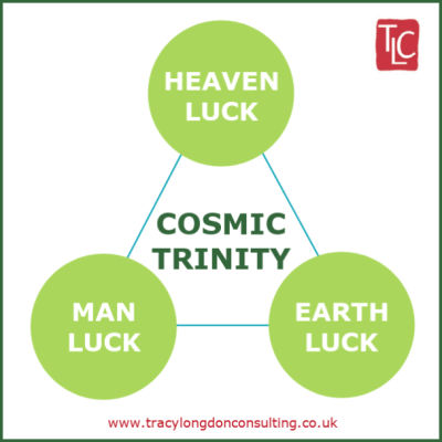 Feng Shui - The Cosmic Trinity