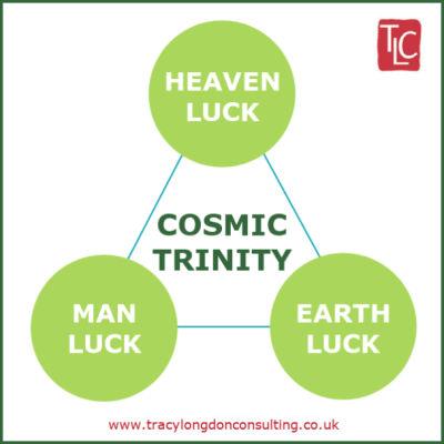 Feng Shui - The Cosmic Trinity